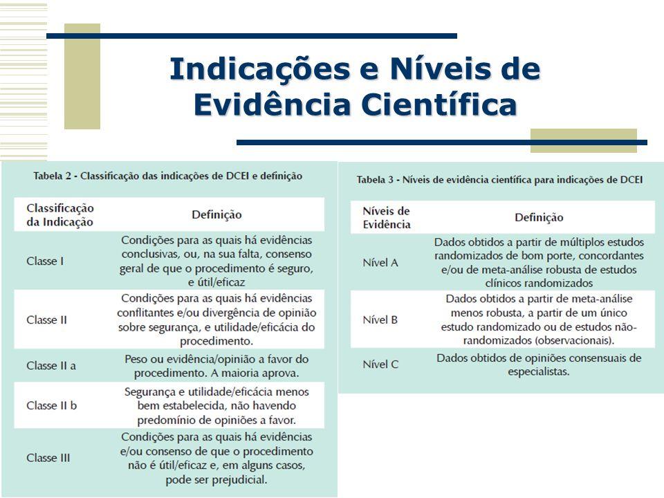 Indicações e Níveis de Evidência Científica