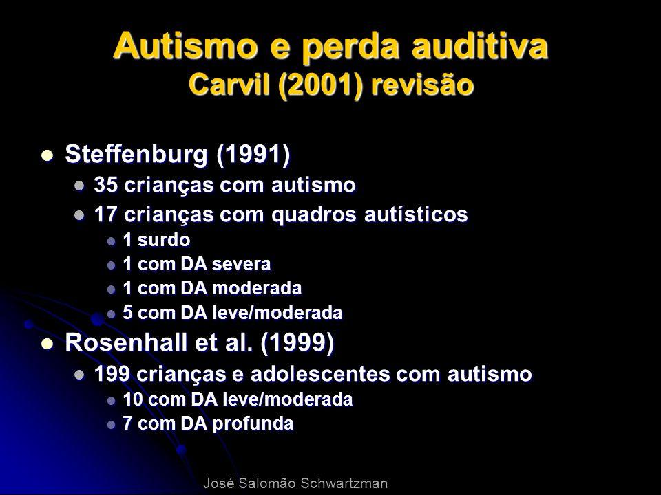 Autismo e perda auditiva Carvil (2001) revisão