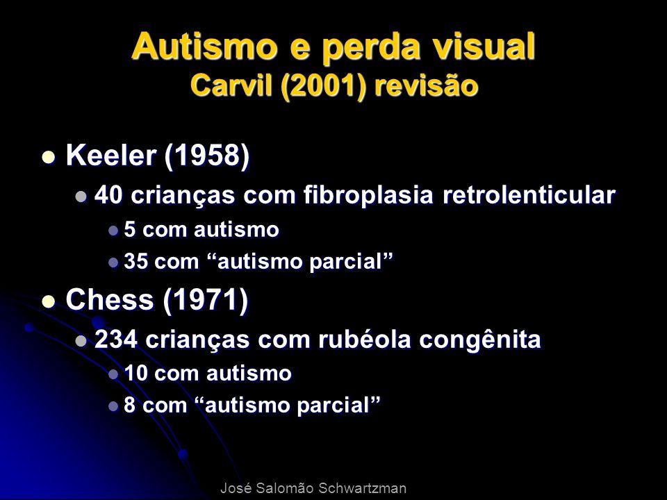 Autismo e perda visual Carvil (2001) revisão