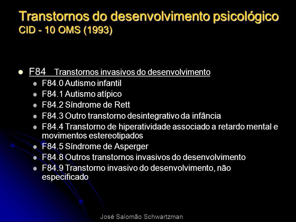 Transtornos do desenvolvimento psicológico CID - 10 OMS (1993)