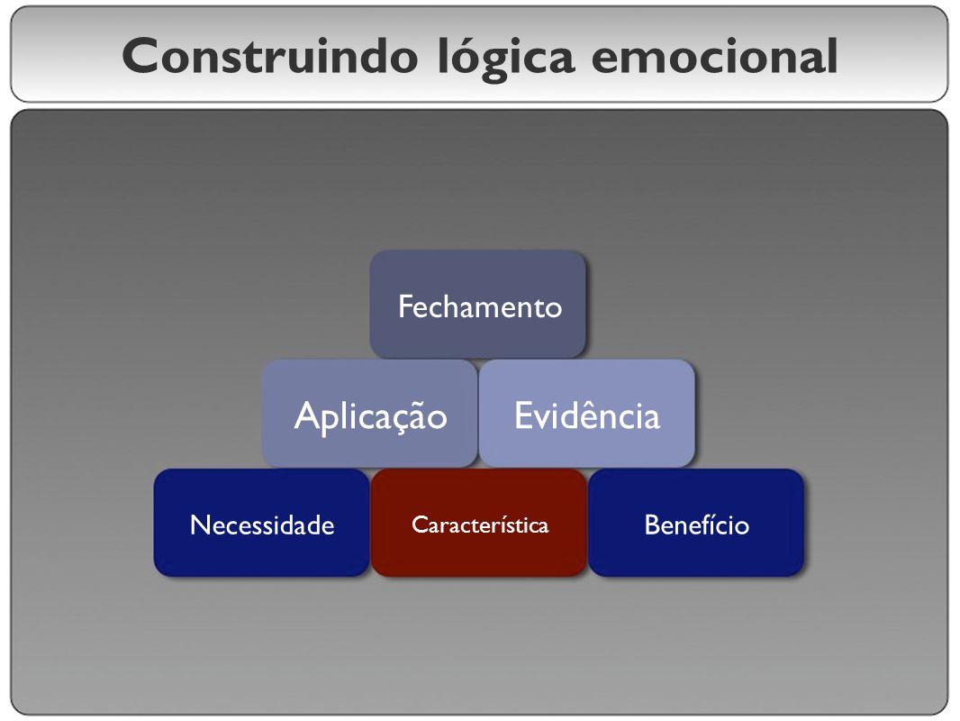 Construindo lógica emocional