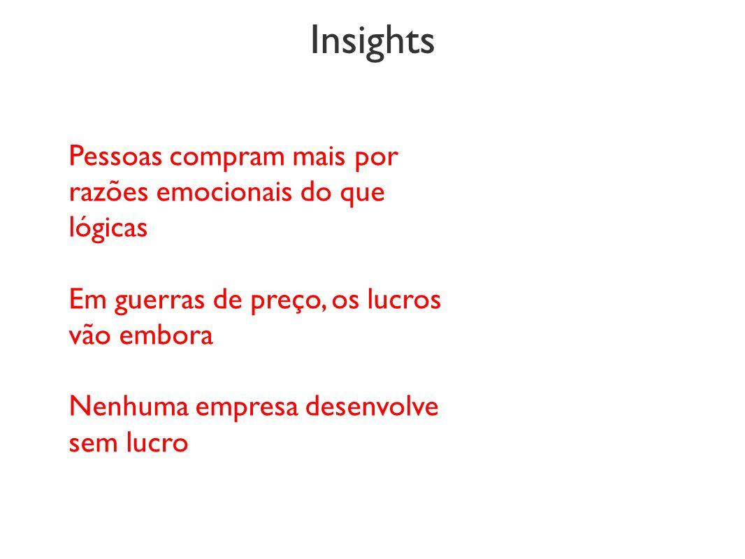 Insights Pessoas compram mais por razões emocionais do que lógicas