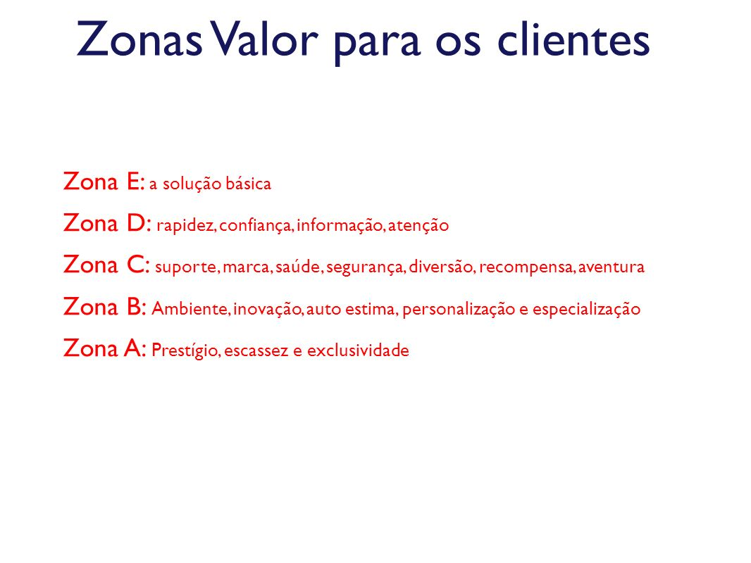 Zonas Valor para os clientes