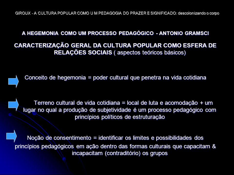 A HEGEMONIA COMO UM PROCESSO PEDAGÓGICO - ANTONIO GRAMSCI