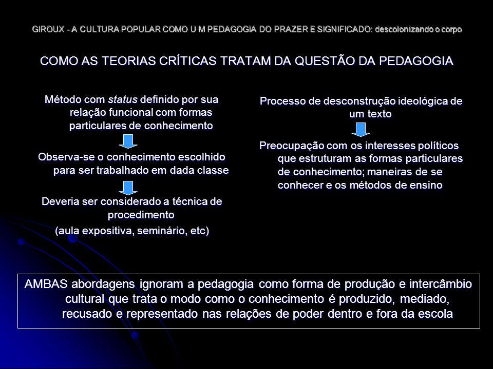 GIROUX - A CULTURA POPULAR COMO U M PEDAGOGIA DO PRAZER E SIGNIFICADO: descolonizando o corpo COMO AS TEORIAS CRÍTICAS TRATAM DA QUESTÃO DA PEDAGOGIA