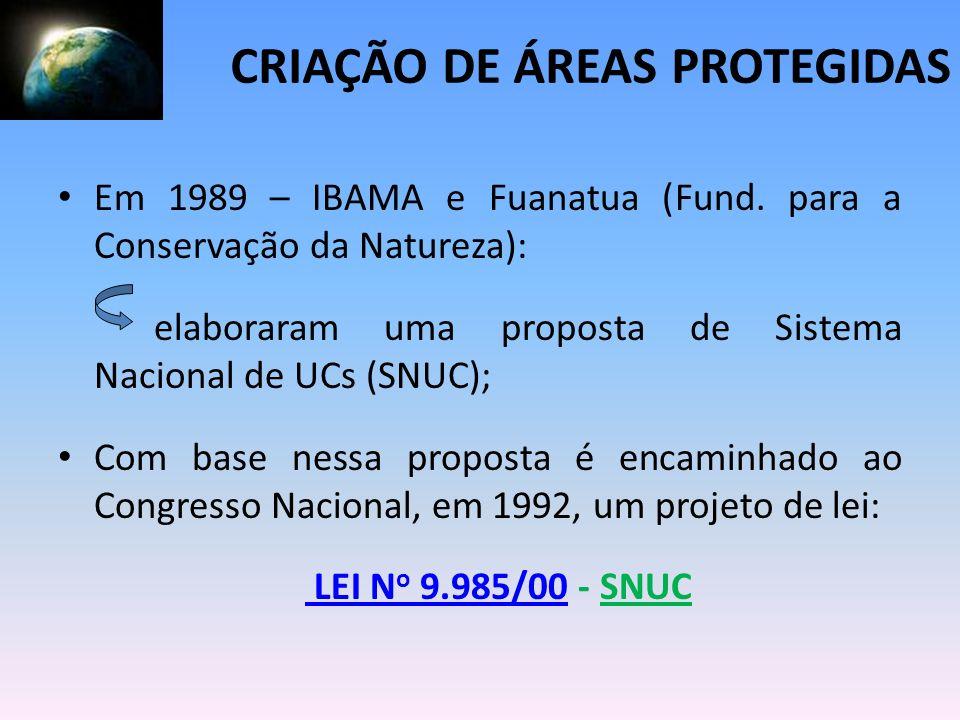 CRIAÇÃO DE ÁREAS PROTEGIDAS