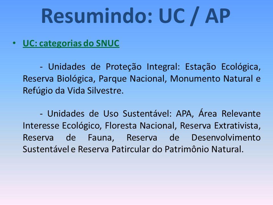 Resumindo: UC / AP UC: categorias do SNUC