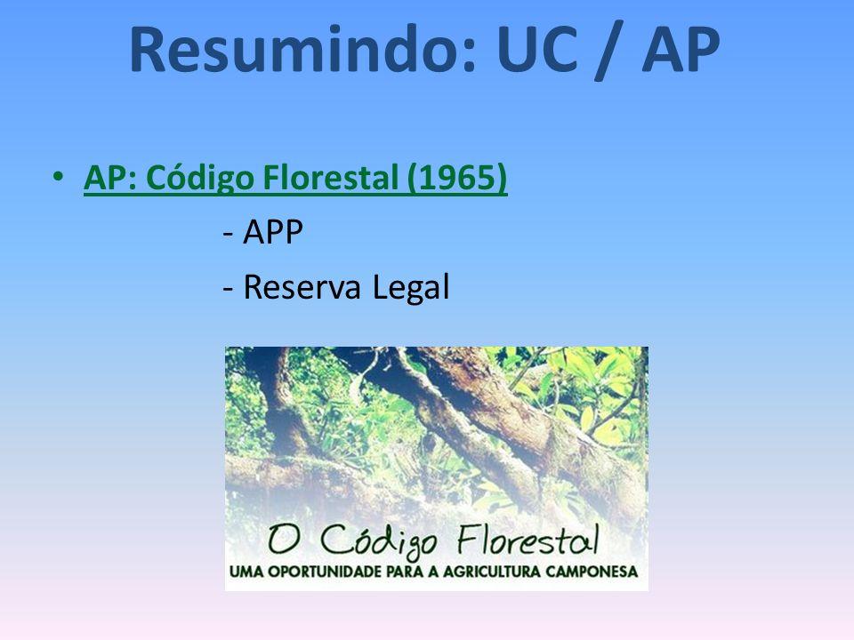 Resumindo: UC / AP AP: Código Florestal (1965) - APP - Reserva Legal