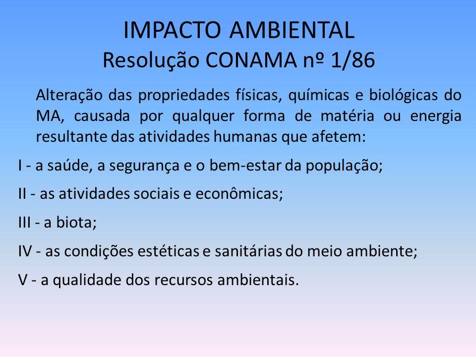 IMPACTO AMBIENTAL Resolução CONAMA nº 1/86