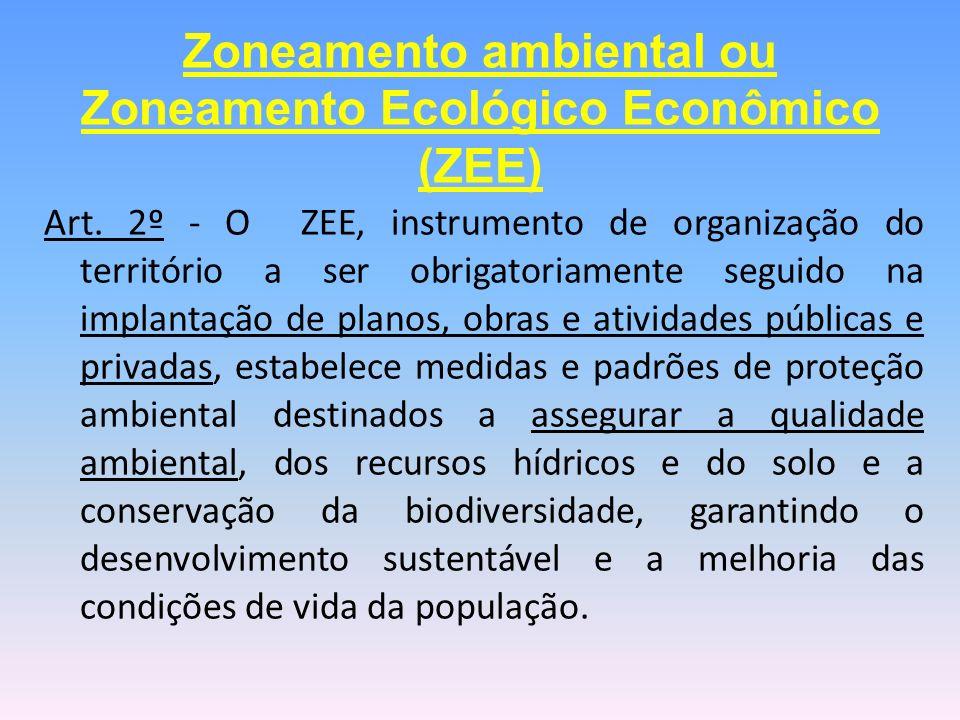 Zoneamento ambiental ou Zoneamento Ecológico Econômico (ZEE)