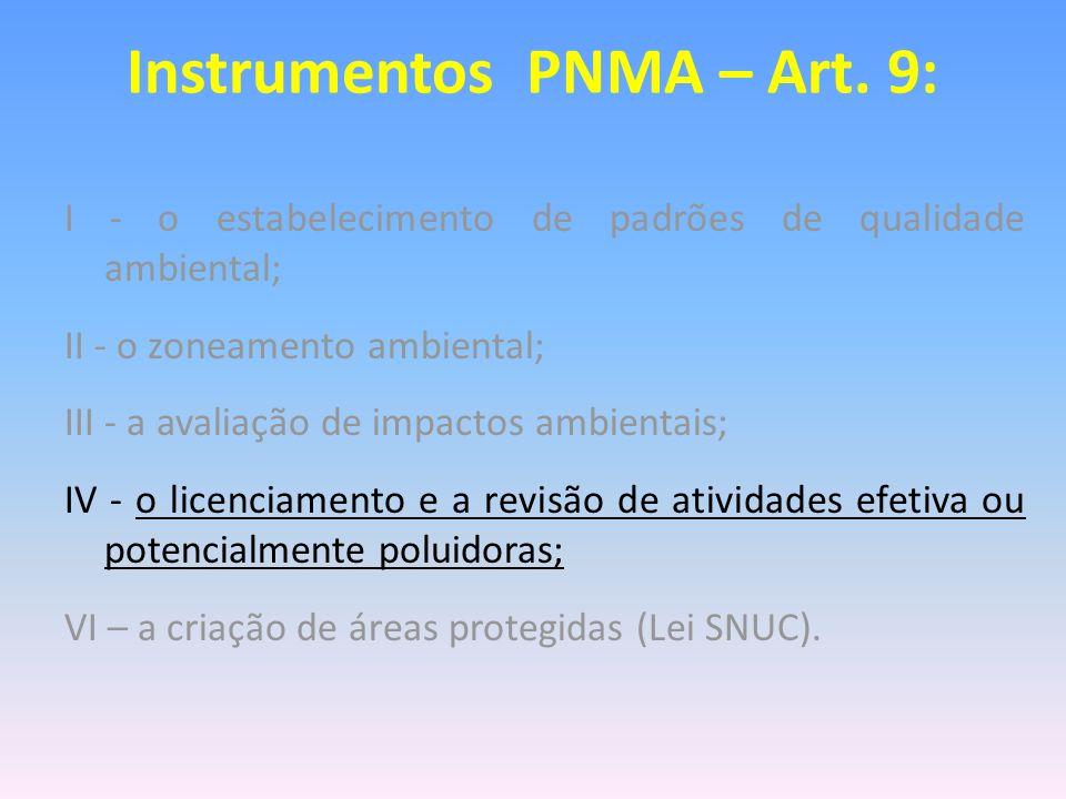 Instrumentos PNMA – Art. 9: