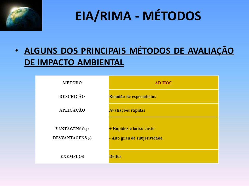 EIA/RIMA - MÉTODOSALGUNS DOS PRINCIPAIS MÉTODOS DE AVALIAÇÃO DE IMPACTO AMBIENTAL. MÉTODO. AD HOC.