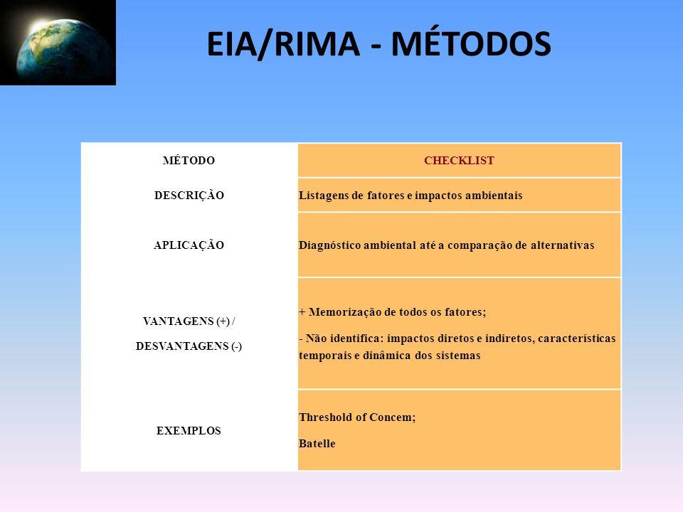 EIA/RIMA - MÉTODOS CHECKLIST