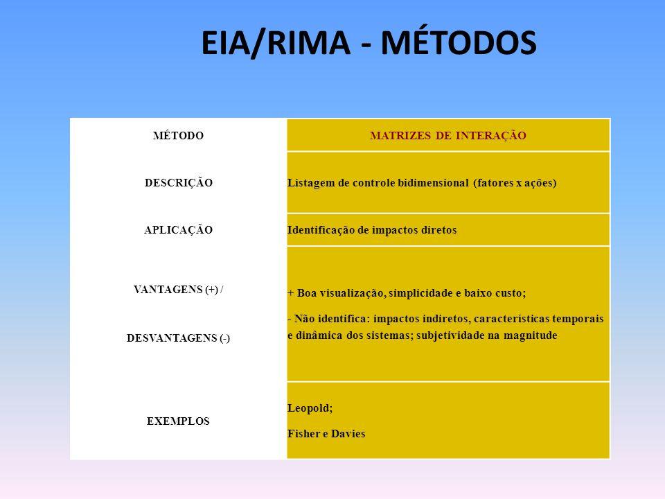 EIA/RIMA - MÉTODOS MATRIZES DE INTERAÇÃO