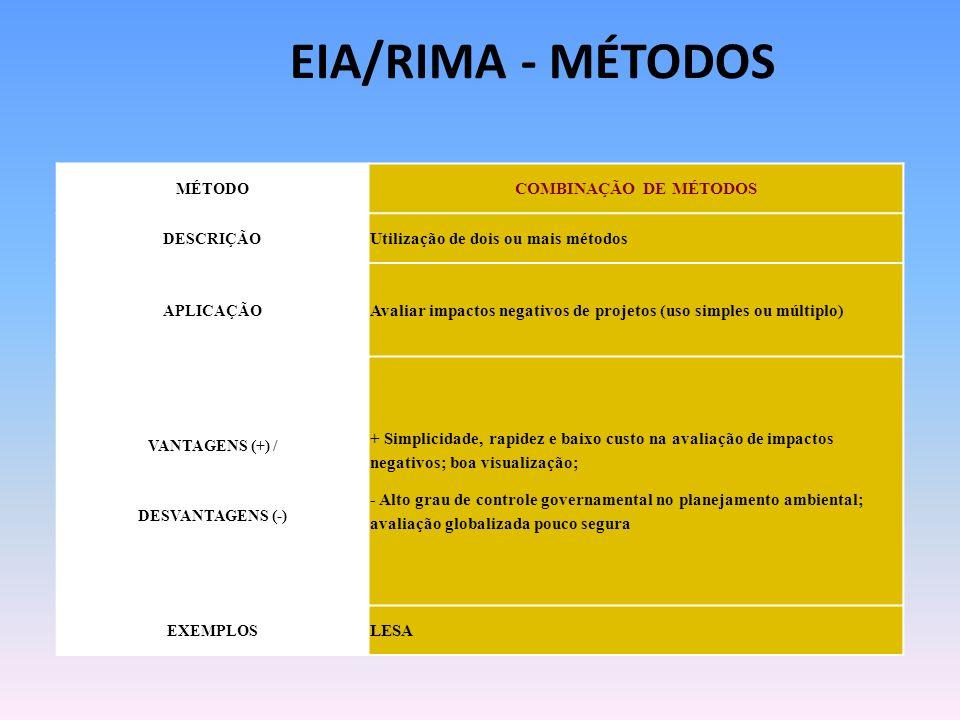 EIA/RIMA - MÉTODOS COMBINAÇÃO DE MÉTODOS