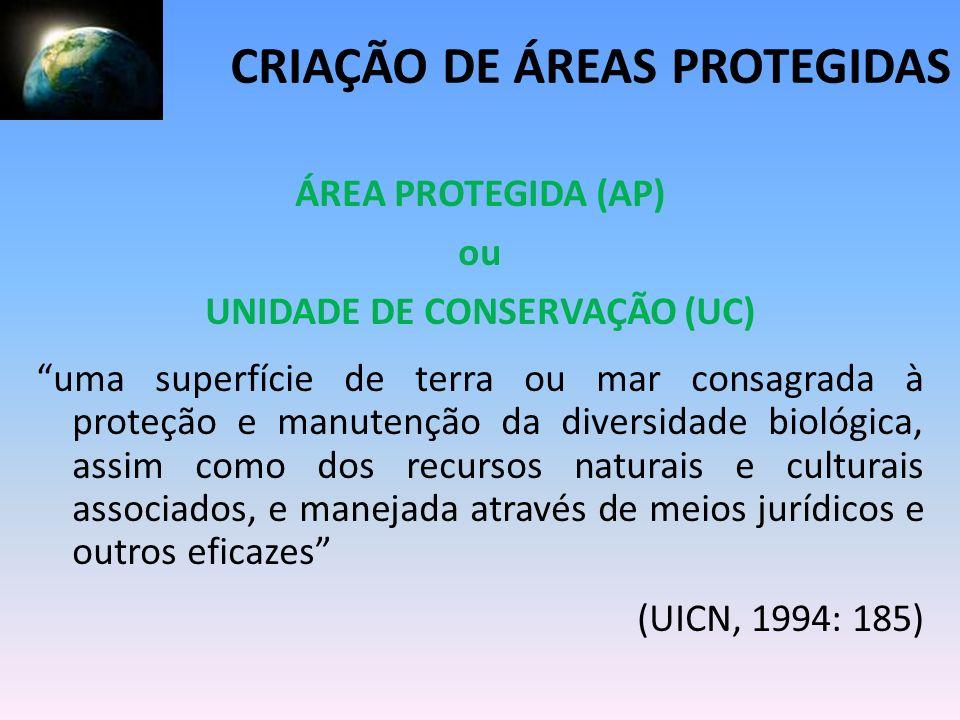 UNIDADE DE CONSERVAÇÃO (UC)