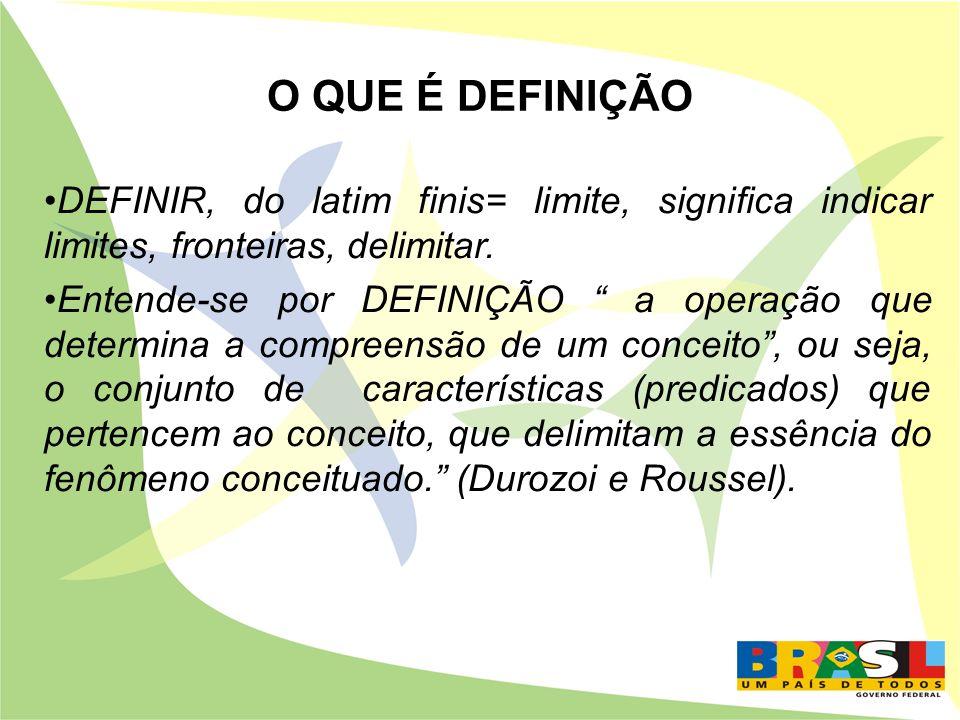 O QUE É DEFINIÇÃO DEFINIR, do latim finis= limite, significa indicar limites, fronteiras, delimitar.