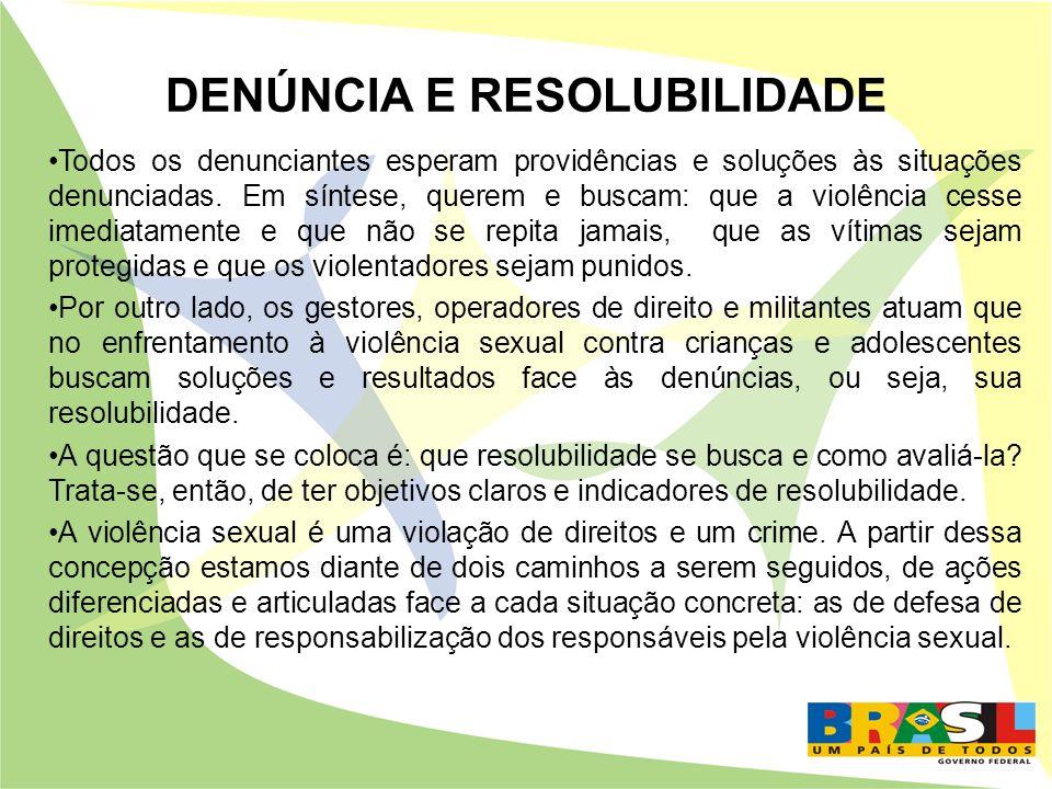 DENÚNCIA E RESOLUBILIDADE