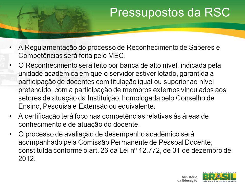 Pressupostos da RSC A Regulamentação do processo de Reconhecimento de Saberes e Competências será feita pelo MEC.
