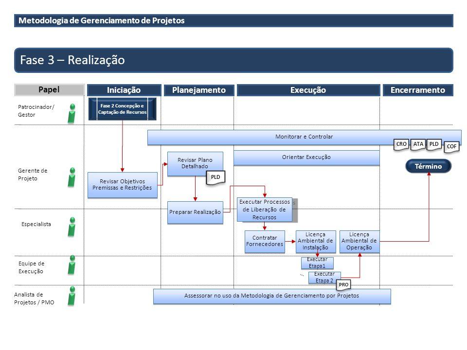 Fase 2 Concepção e Captação de Recursos