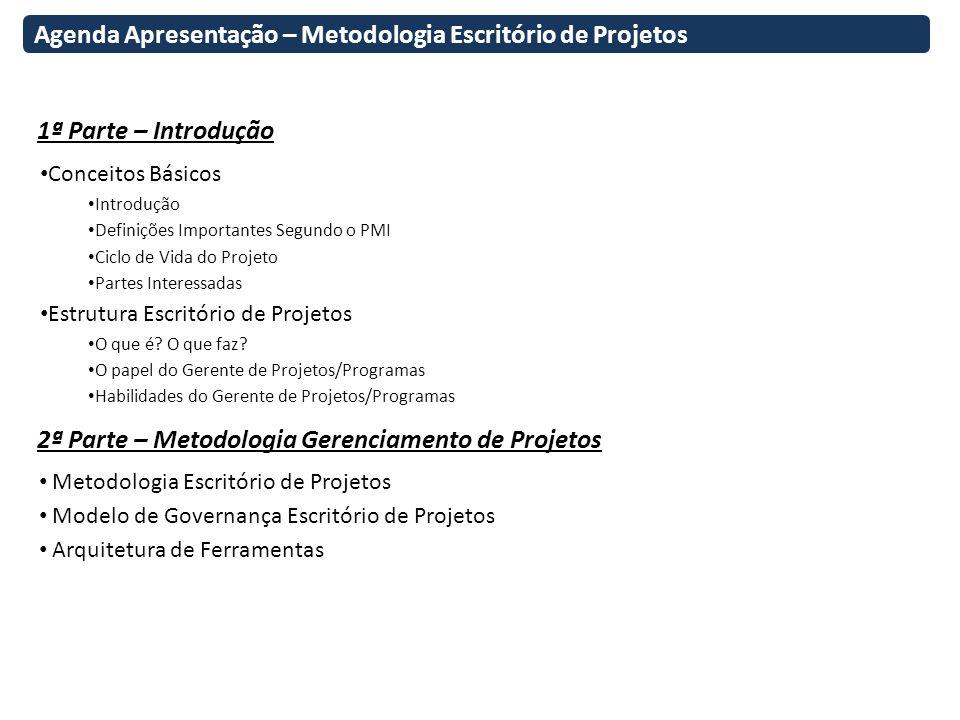 Agenda Apresentação – Metodologia Escritório de Projetos