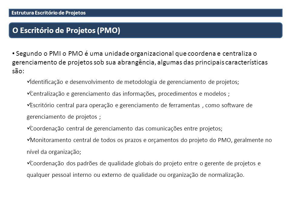 O Escritório de Projetos (PMO)