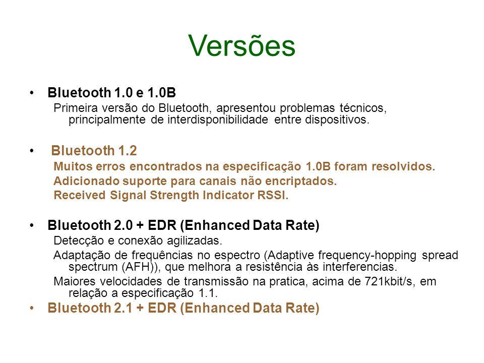 Versões Bluetooth 1.0 e 1.0B Bluetooth 1.2