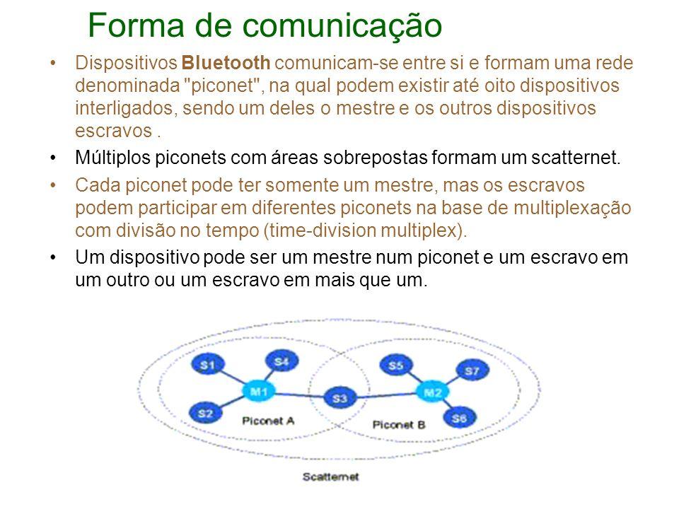 Forma de comunicação
