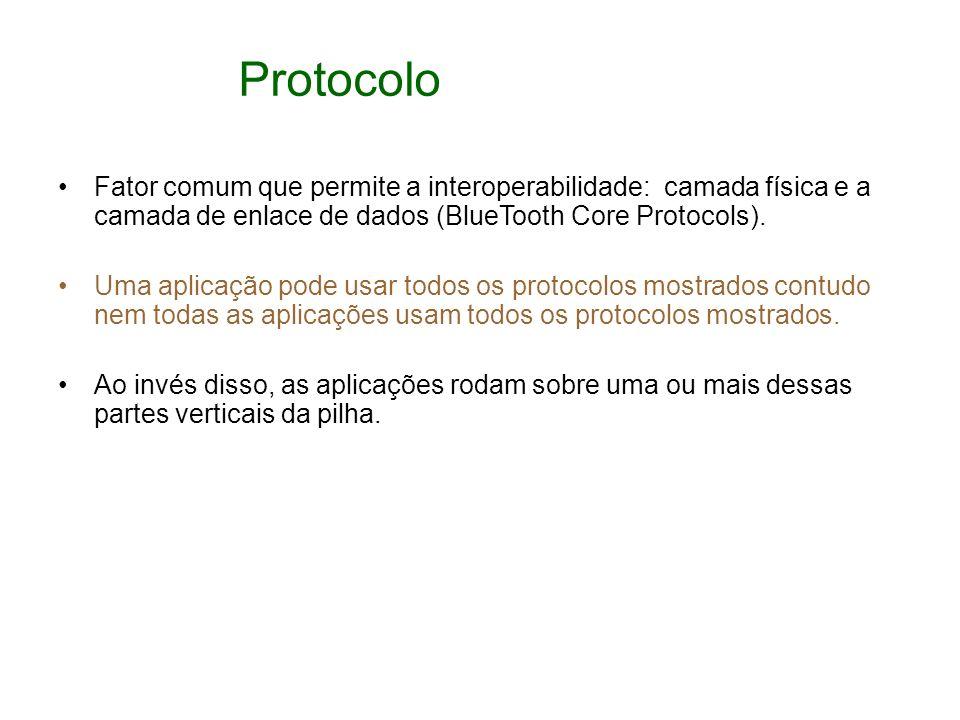 ProtocoloFator comum que permite a interoperabilidade: camada física e a camada de enlace de dados (BlueTooth Core Protocols).