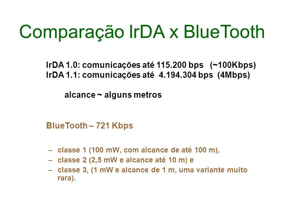 Comparação IrDA x BlueTooth