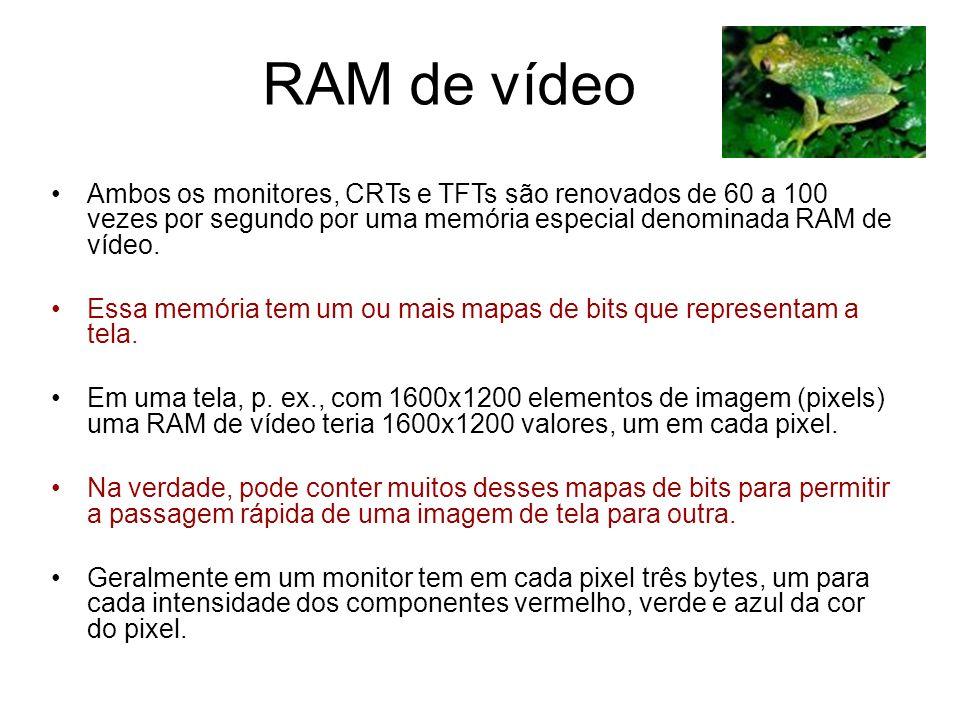 RAM de vídeo Ambos os monitores, CRTs e TFTs são renovados de 60 a 100 vezes por segundo por uma memória especial denominada RAM de vídeo.