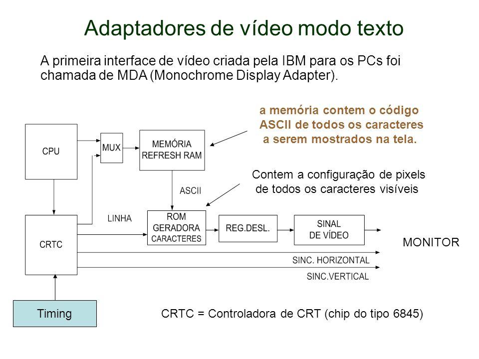 Adaptadores de vídeo modo texto
