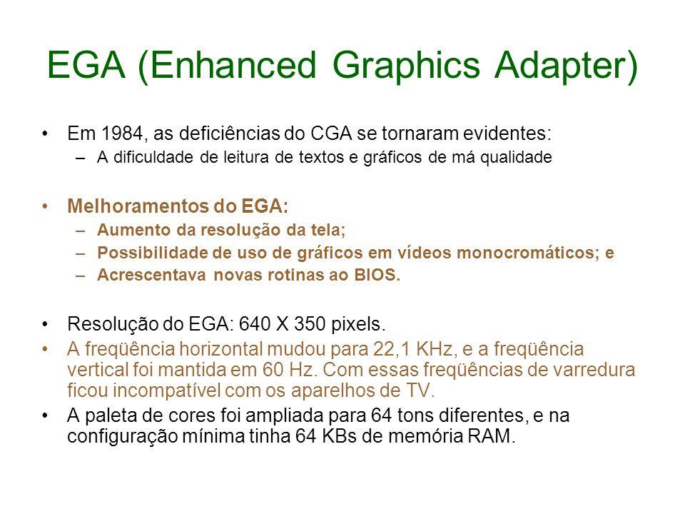 EGA (Enhanced Graphics Adapter)