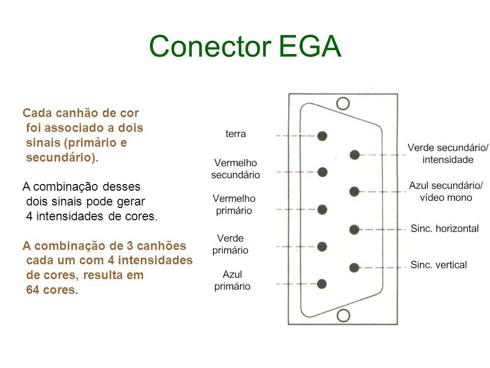 Conector EGA Cada canhão de cor foi associado a dois