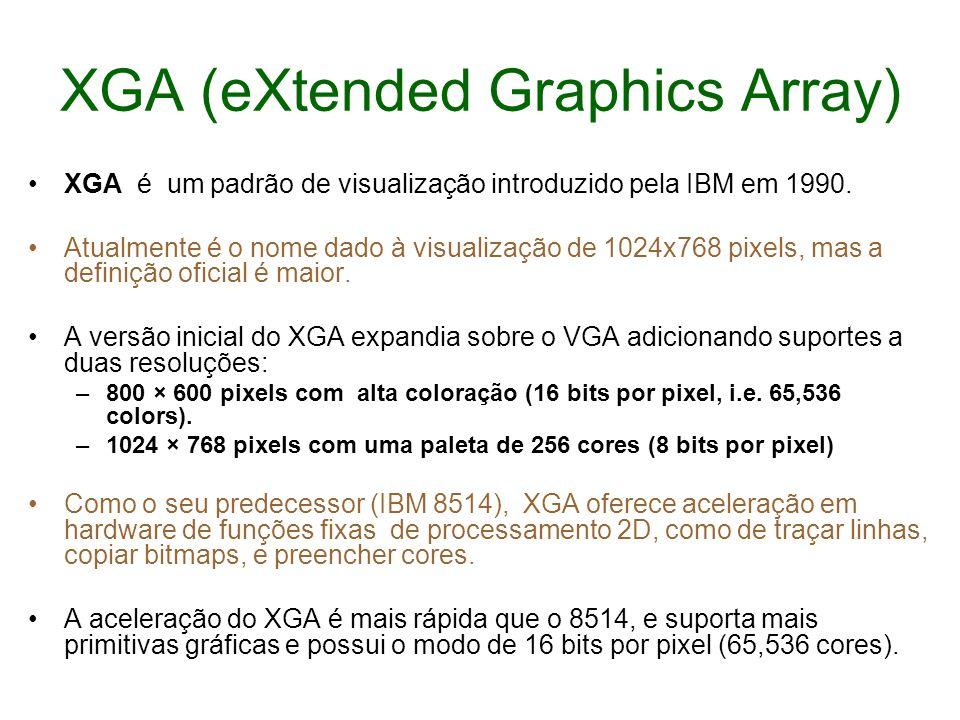 XGA (eXtended Graphics Array)