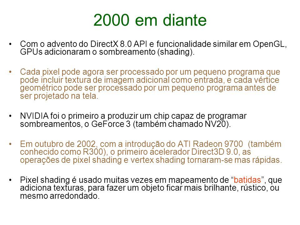 2000 em diante Com o advento do DirectX 8.0 API e funcionalidade similar em OpenGL, GPUs adicionaram o sombreamento (shading).