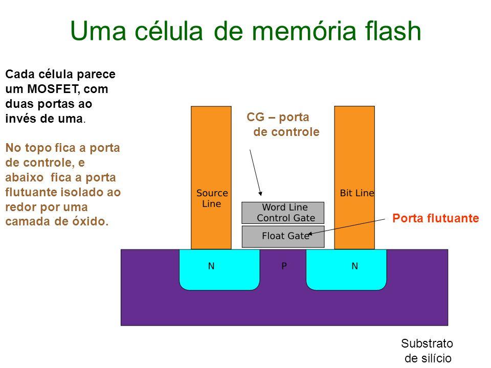 Uma célula de memória flash