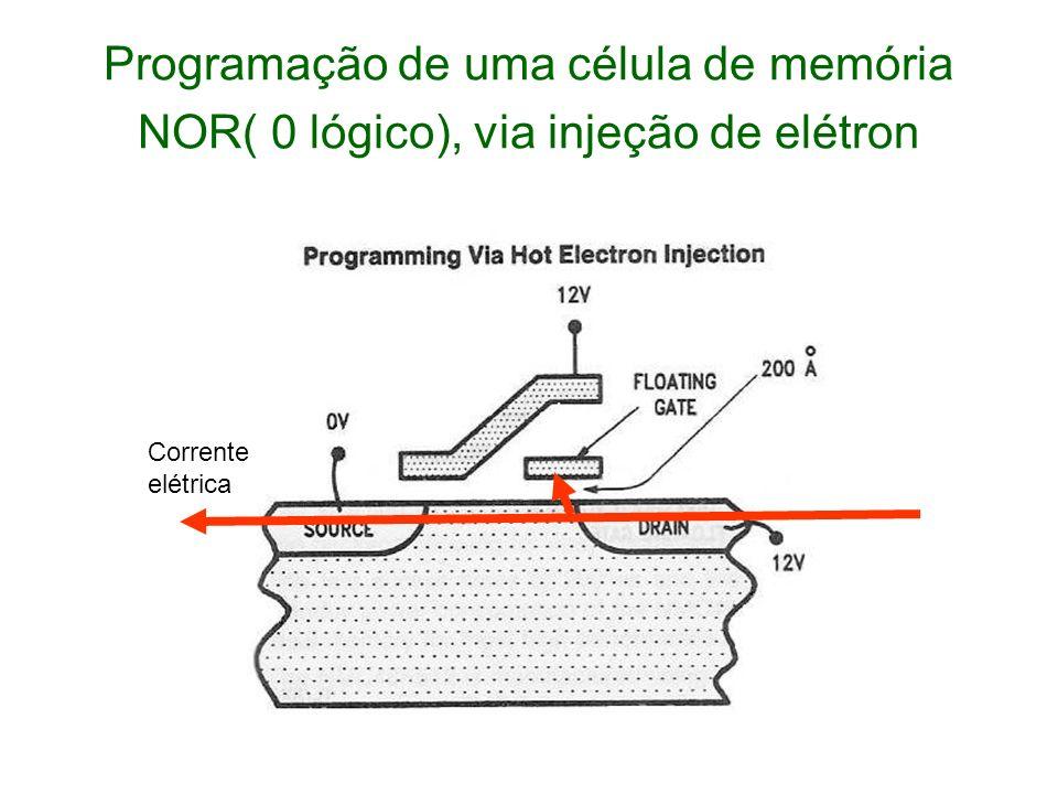 Programação de uma célula de memória NOR( 0 lógico), via injeção de elétron