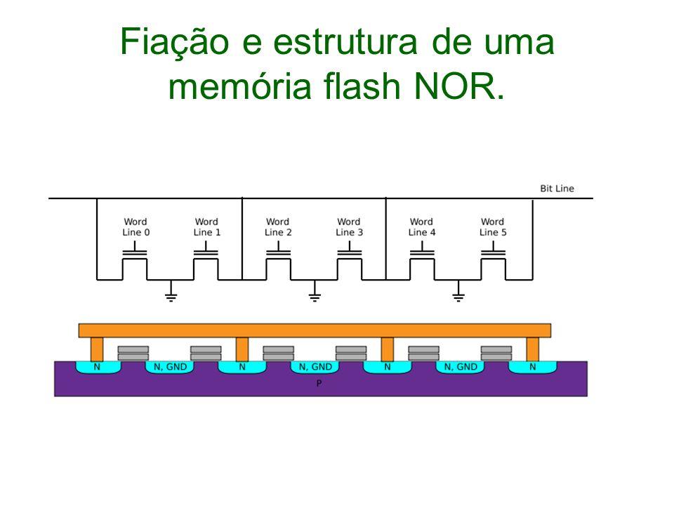 Fiação e estrutura de uma memória flash NOR.