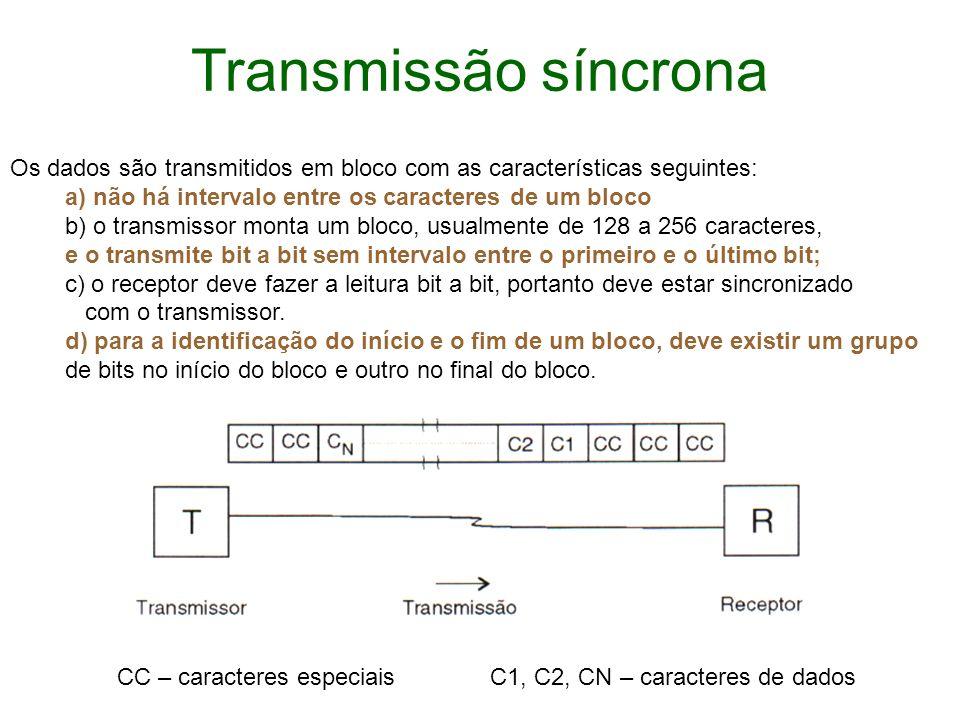 Transmissão síncronaOs dados são transmitidos em bloco com as características seguintes: a) não há intervalo entre os caracteres de um bloco.
