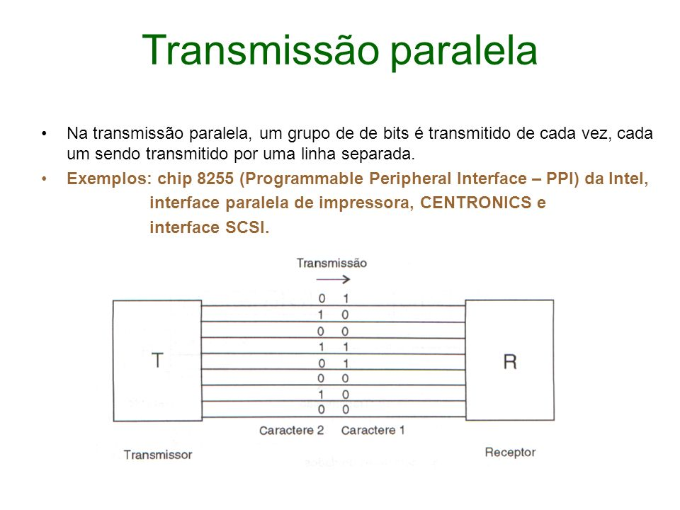 Transmissão paralelaNa transmissão paralela, um grupo de de bits é transmitido de cada vez, cada um sendo transmitido por uma linha separada.