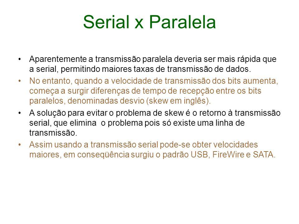 Serial x ParalelaAparentemente a transmissão paralela deveria ser mais rápida que a serial, permitindo maiores taxas de transmissão de dados.
