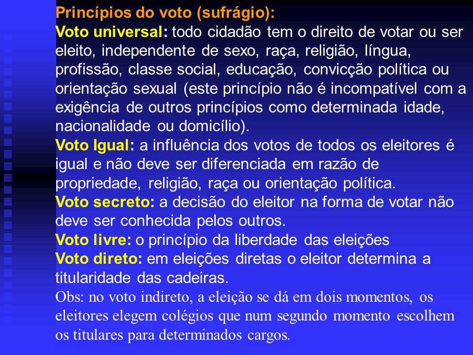 Princípios do voto (sufrágio):