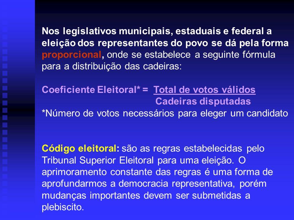 Nos legislativos municipais, estaduais e federal a eleição dos representantes do povo se dá pela forma proporcional, onde se estabelece a seguinte fórmula para a distribuição das cadeiras: