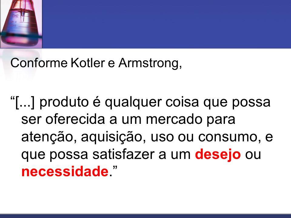 Conforme Kotler e Armstrong,