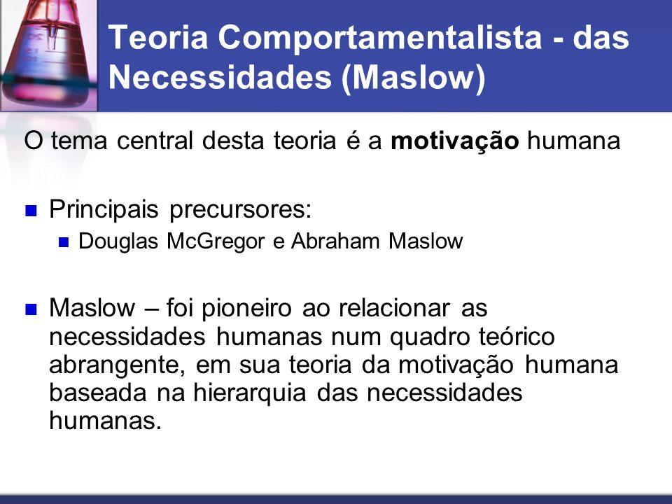 Teoria Comportamentalista - das Necessidades (Maslow)