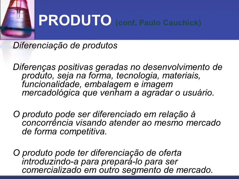 PRODUTO (conf. Paulo Cauchick)