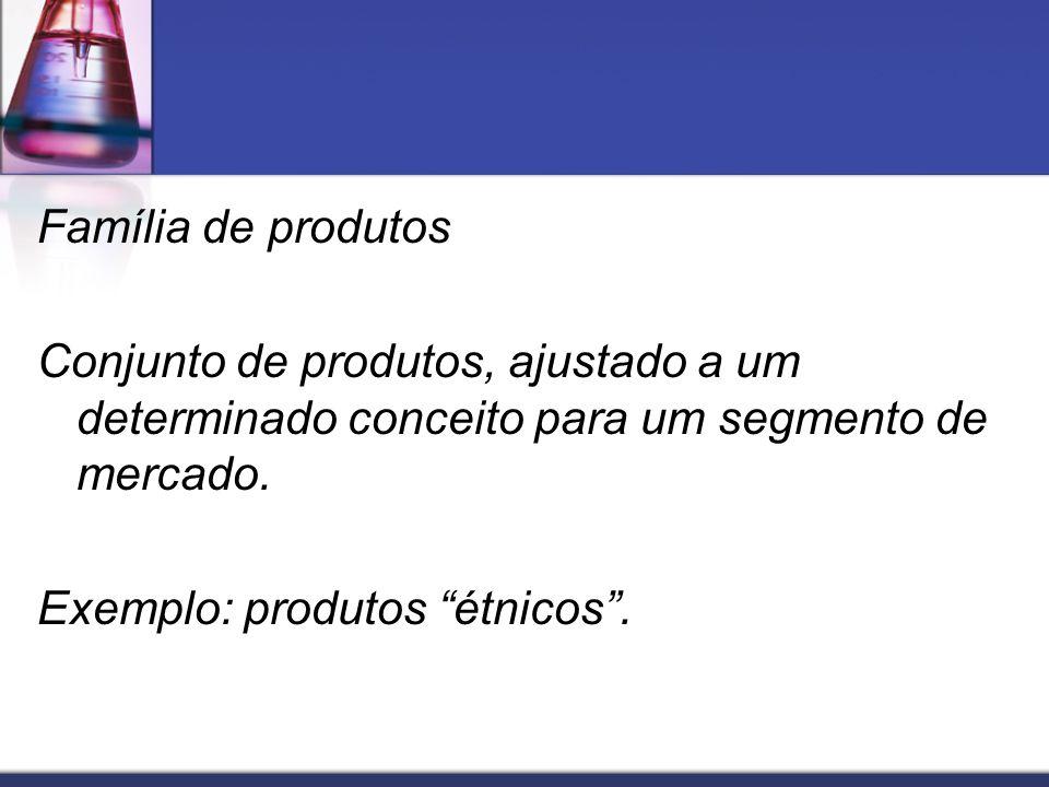Família de produtos Conjunto de produtos, ajustado a um determinado conceito para um segmento de mercado.