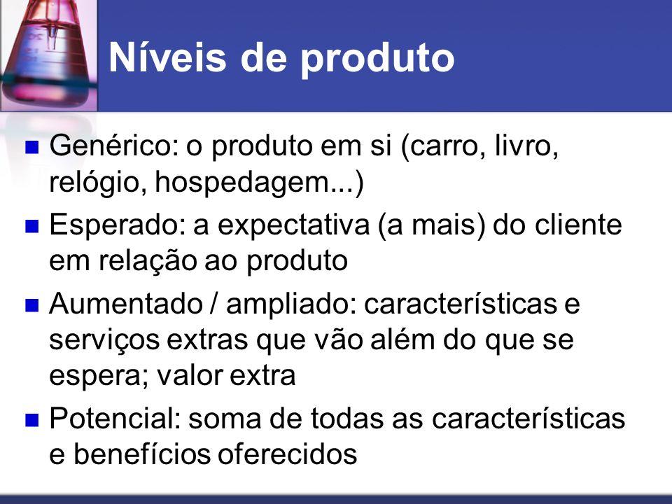 Níveis de produto Genérico: o produto em si (carro, livro, relógio, hospedagem...) Esperado: a expectativa (a mais) do cliente em relação ao produto.