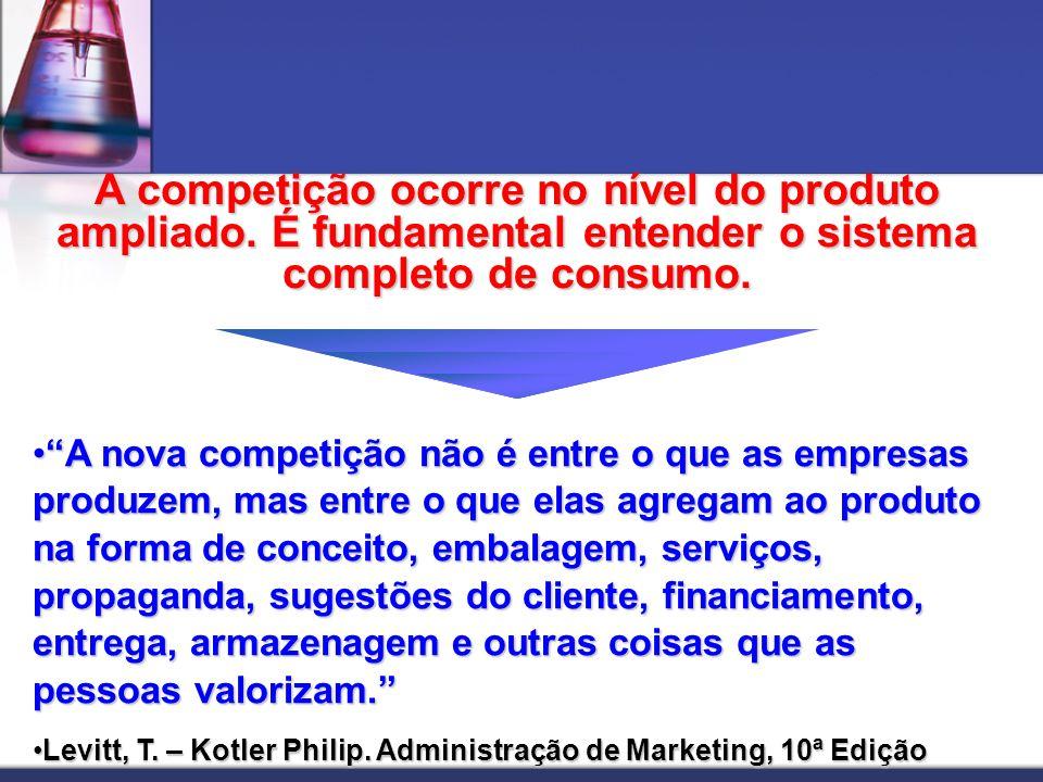 A competição ocorre no nível do produto ampliado